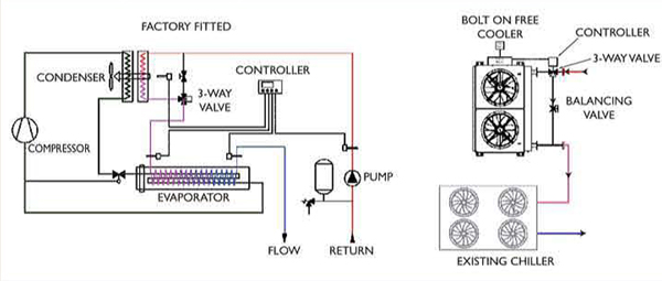 chilled water system diagram within diagram wiring and